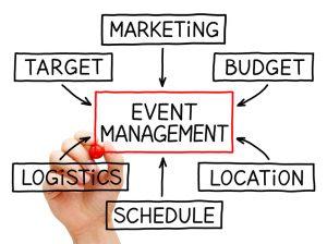 Event Management Flow Chart Concept